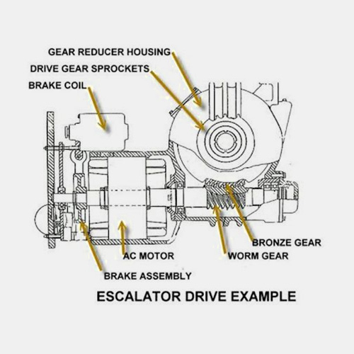 Escalator Drive Machine